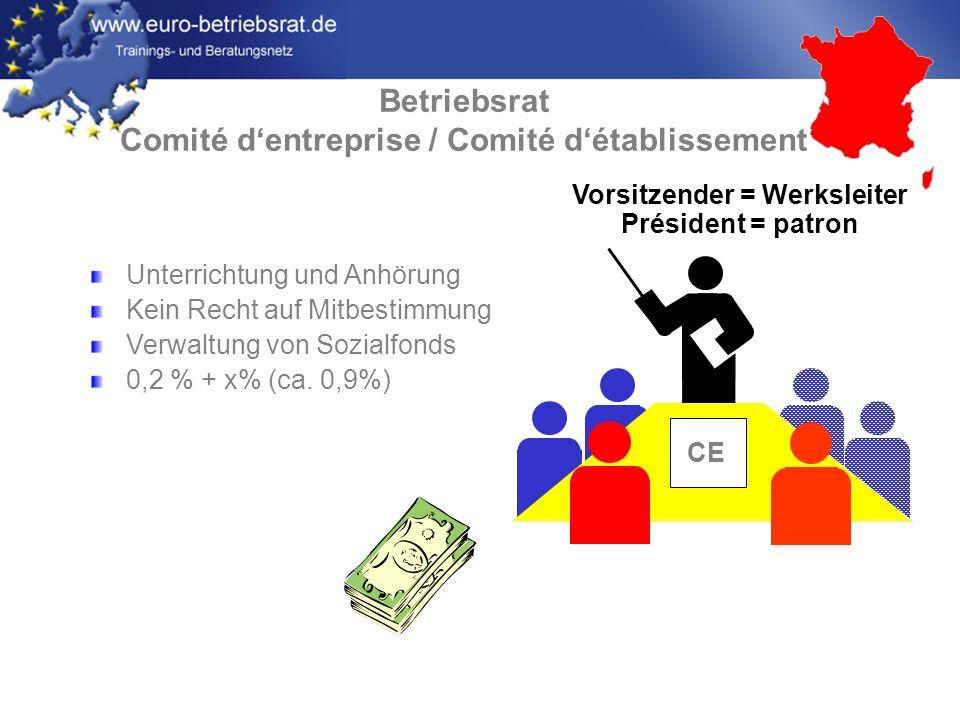 www.euro-betriebsrat.de Gewerkschaften verhandeln alle betrieblichen Fragen Keine Pflicht zum Betriebsfrieden Gesetzliche Grundlage Verhandlungen mit dem Arbeitgeber