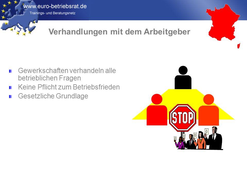 www.euro-betriebsrat.de Betriebsratswahlen 2004/2005