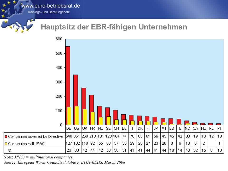 www.euro-betriebsrat.de Organisationsgrad in Europa 70-80% 30-50% 18-30% < 17 %