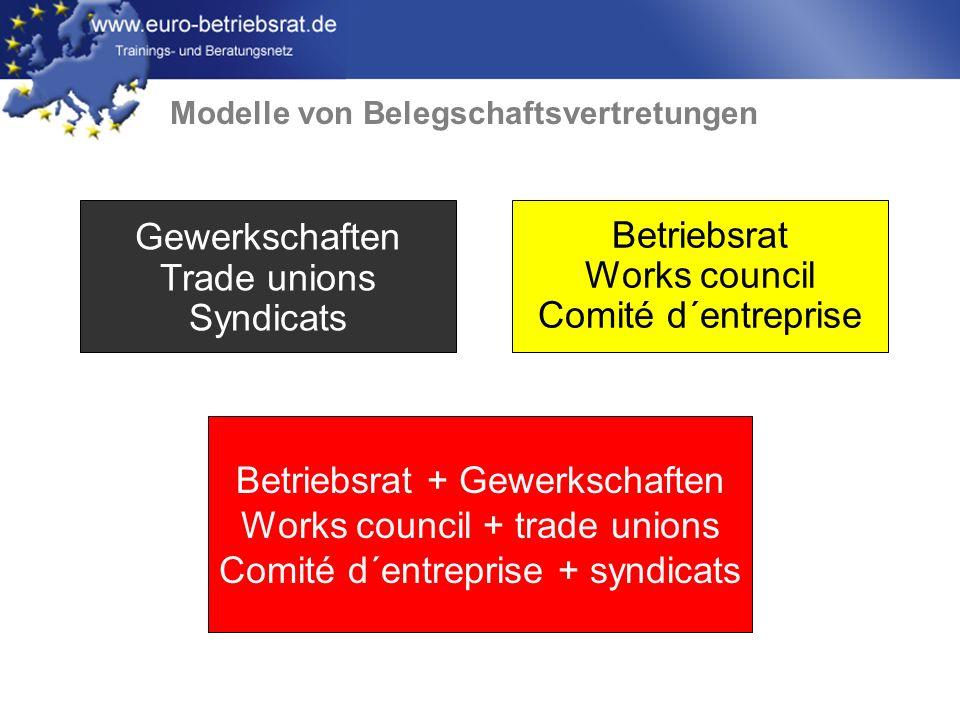 www.euro-betriebsrat.de Mediterranes Model Germanisches Modell Angelsächsisches Modell Transformationsländer Skandinavisches Modell