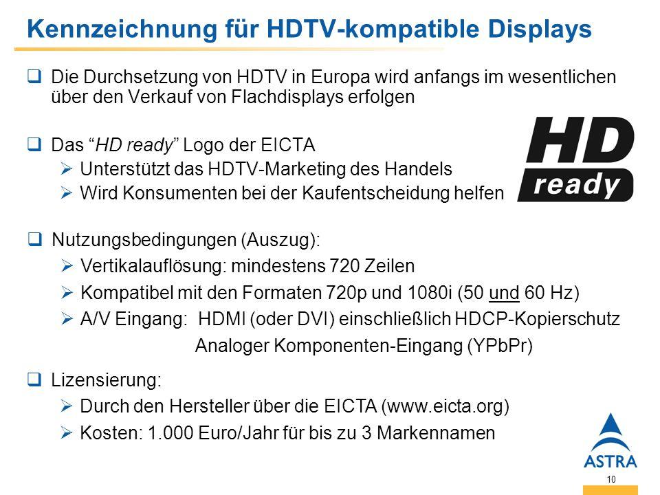 10 Kennzeichnung für HDTV-kompatible Displays Die Durchsetzung von HDTV in Europa wird anfangs im wesentlichen über den Verkauf von Flachdisplays erfolgen Das HD ready Logo der EICTA Unterstützt das HDTV-Marketing des Handels Wird Konsumenten bei der Kaufentscheidung helfen Nutzungsbedingungen (Auszug): Vertikalauflösung: mindestens 720 Zeilen Kompatibel mit den Formaten 720p und 1080i (50 und 60 Hz) A/V Eingang: HDMI (oder DVI) einschließlich HDCP-Kopierschutz Analoger Komponenten-Eingang (YPbPr) Lizensierung: Durch den Hersteller über die EICTA (www.eicta.org) Kosten: 1.000 Euro/Jahr für bis zu 3 Markennamen
