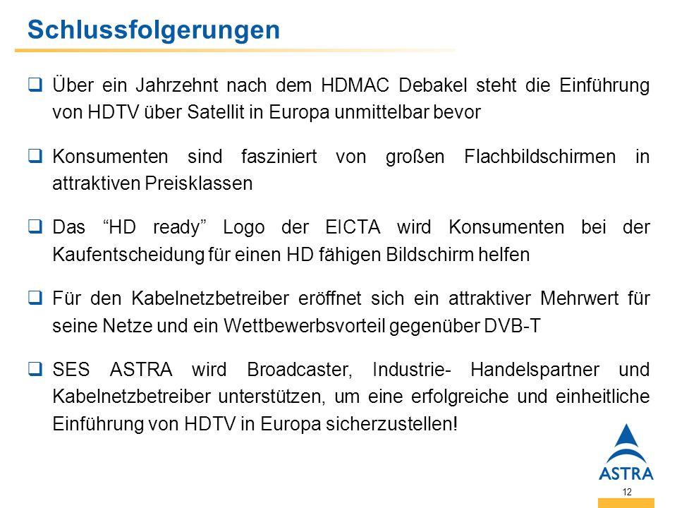 12 Schlussfolgerungen Über ein Jahrzehnt nach dem HDMAC Debakel steht die Einführung von HDTV über Satellit in Europa unmittelbar bevor Konsumenten sind fasziniert von großen Flachbildschirmen in attraktiven Preisklassen Das HD ready Logo der EICTA wird Konsumenten bei der Kaufentscheidung für einen HD fähigen Bildschirm helfen Für den Kabelnetzbetreiber eröffnet sich ein attraktiver Mehrwert für seine Netze und ein Wettbewerbsvorteil gegenüber DVB-T SES ASTRA wird Broadcaster, Industrie- Handelspartner und Kabelnetzbetreiber unterstützen, um eine erfolgreiche und einheitliche Einführung von HDTV in Europa sicherzustellen!