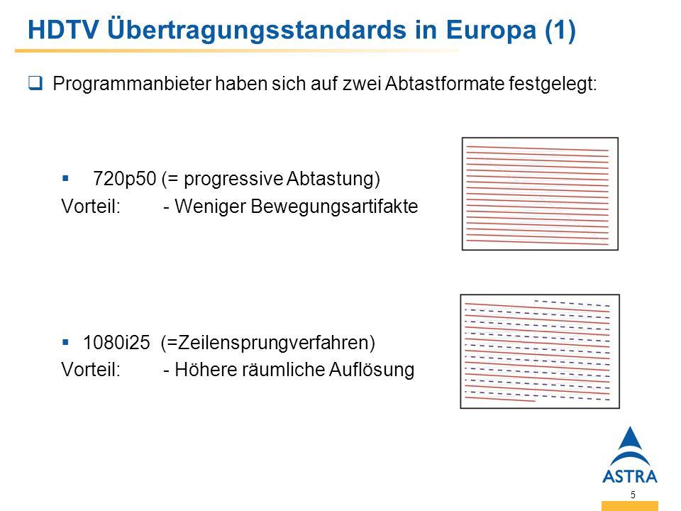 5 HDTV Übertragungsstandards in Europa (1) Programmanbieter haben sich auf zwei Abtastformate festgelegt: 720p50 (= progressive Abtastung) Vorteil: - Weniger Bewegungsartifakte 1080i25 (=Zeilensprungverfahren) Vorteil:- Höhere räumliche Auflösung