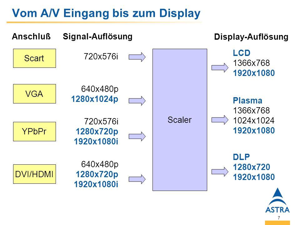 7 Vom A/V Eingang bis zum Display Scart VGA YPbPr DVI/HDMI AnschlußSignal-Auflösung Display-Auflösung 720x576i 640x480p 1280x1024p 720x576i 1280x720p 1920x1080i 640x480p 1280x720p 1920x1080i Scaler LCD 1366x768 1920x1080 Plasma 1366x768 1024x1024 1920x1080 DLP 1280x720 1920x1080