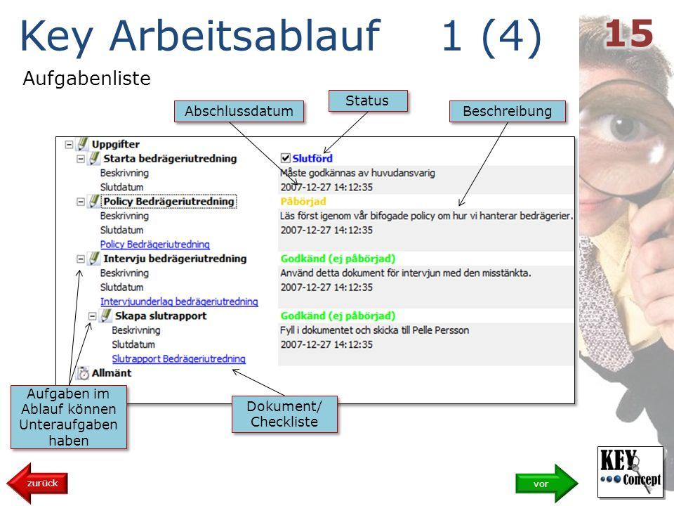 Key Arbeitsablauf 1 (4) vor zurück Status Beschreibung Abschlussdatum Dokument/ Checkliste Dokument/ Checkliste Aufgaben im Ablauf können Unteraufgaben haben Aufgabenliste