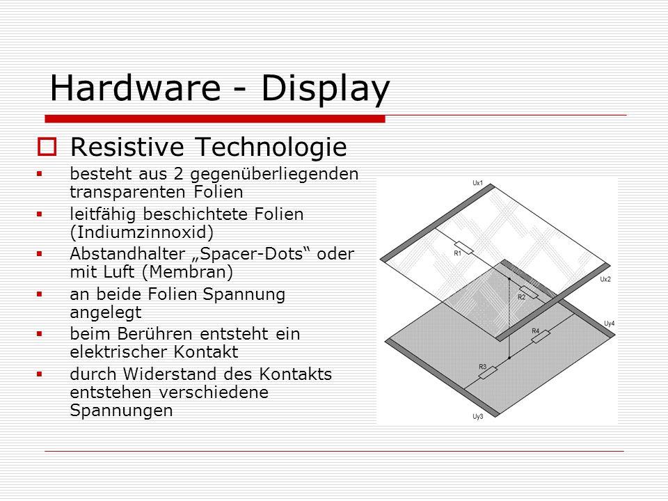 Hardware - Display Resistive Technologie besteht aus 2 gegenüberliegenden transparenten Folien leitfähig beschichtete Folien (Indiumzinnoxid) Abstandh