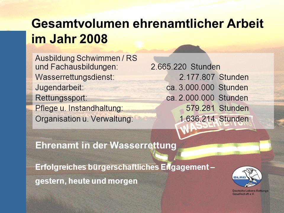 Deutsche Lebens-Rettungs- Gesellschaft e.V. Gesamtvolumen ehrenamtlicher Arbeit im Jahr 2008 Ausbildung Schwimmen / RS und Fachausbildungen: 2.665.220