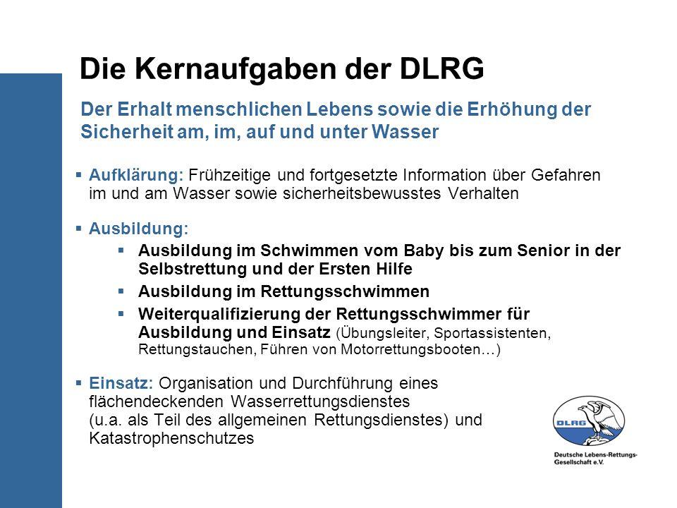 Die Kernaufgaben der DLRG Aufklärung: Frühzeitige und fortgesetzte Information über Gefahren im und am Wasser sowie sicherheitsbewusstes Verhalten Aus