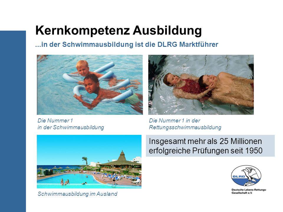 ...in der Schwimmausbildung ist die DLRG Marktführer Kernkompetenz Ausbildung Die Nummer 1 in der Schwimmausbildung Die Nummer 1 in der Rettungsschwim