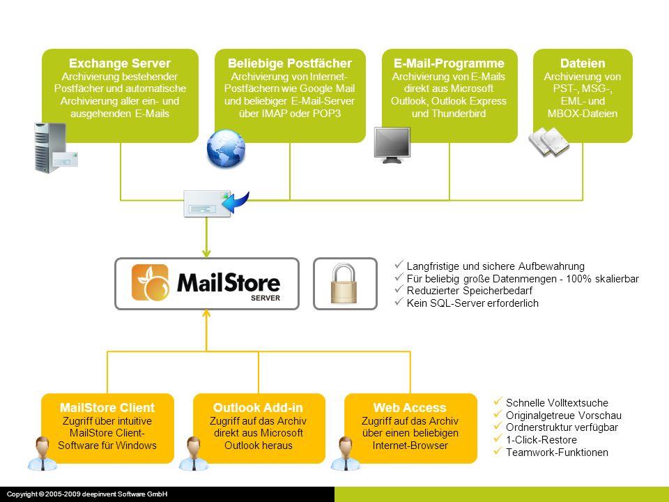 Exchange Server Archivierung bestehender Postfächer und automatische Archivierung aller ein- und ausgehenden E-Mails Beliebige Postfächer Archivierung
