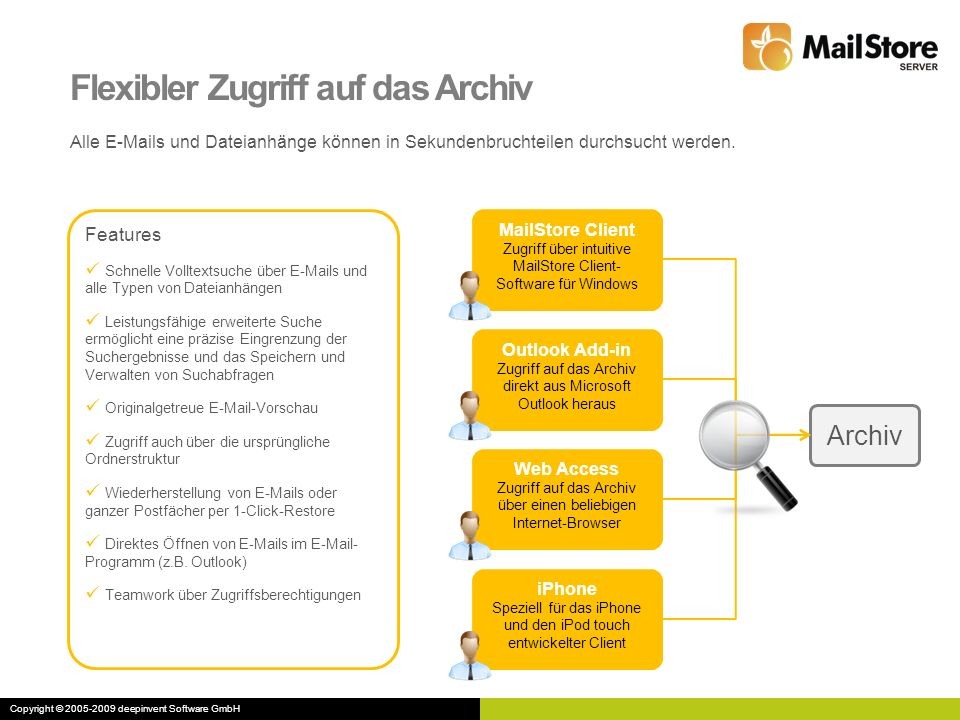 Flexibler Zugriff auf das Archiv Bildschirmfotos MailStore Client Outlook Add-in Web Access iPhone Client Copyright © 2005-2009 deepinvent Software GmbH