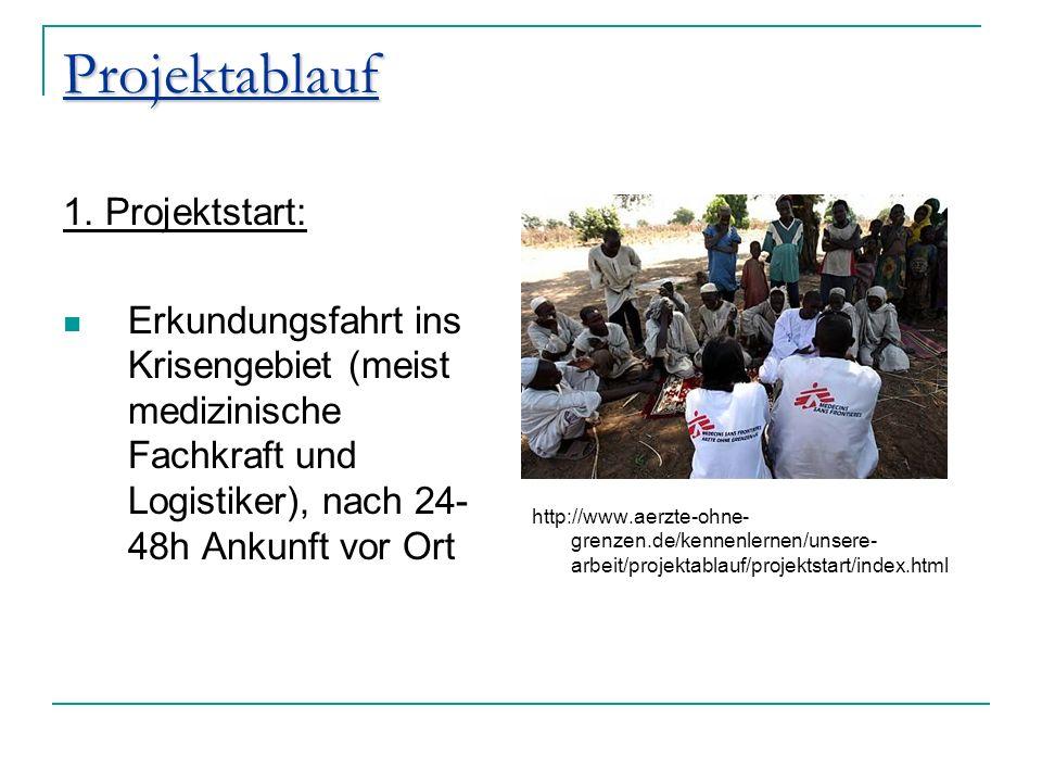 Projektablauf 1. Projektstart: Erkundungsfahrt ins Krisengebiet (meist medizinische Fachkraft und Logistiker), nach 24- 48h Ankunft vor Ort http://www