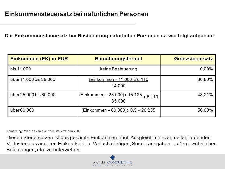 Einkommensteuersatz bei natürlichen Personen Der Einkommensteuersatz bei Besteuerung natürlicher Personen ist wie folgt aufgebaut: Einkommen (EK) in E