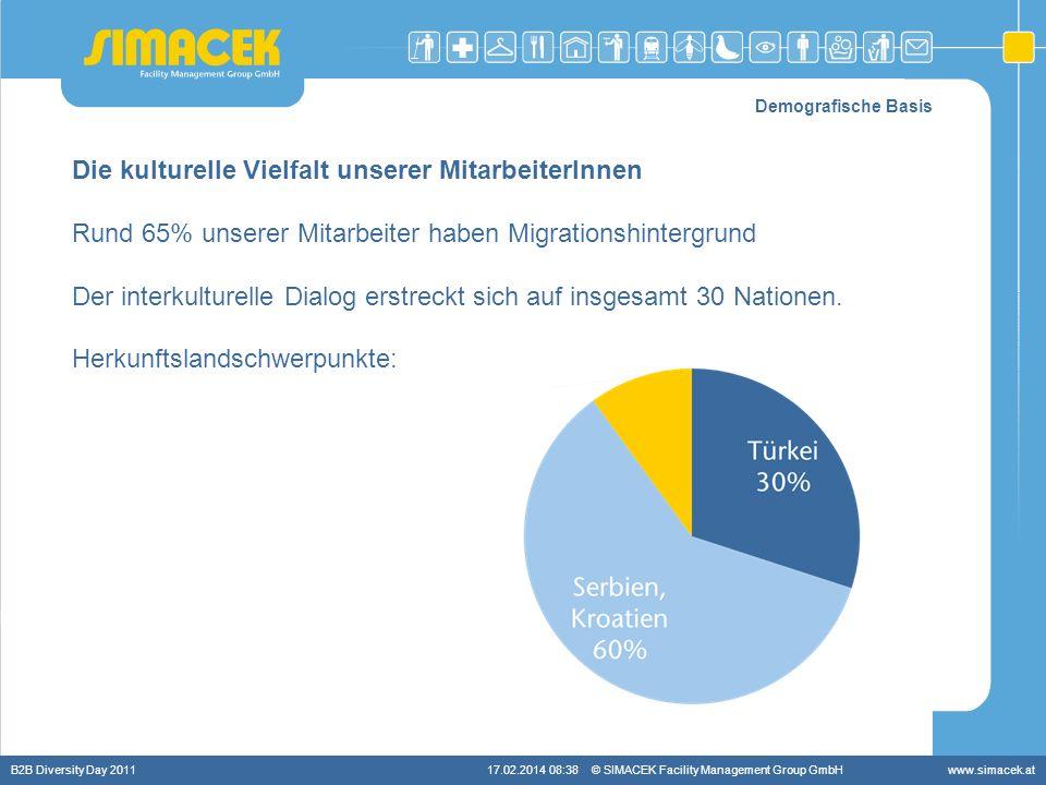 © SIMACEK Facility Management Group GmbHwww.simacek.at Demografische Basis Die kulturelle Vielfalt unserer MitarbeiterInnen Rund 65% unserer Mitarbeit