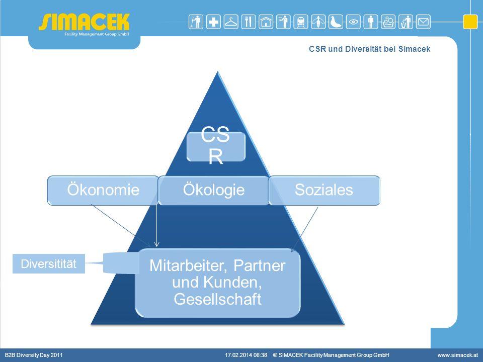 © SIMACEK Facility Management Group GmbHwww.simacek.at CSR und Diversität bei Simacek CS R Ökonomie Mitarbeiter, Partner und Kunden, Gesellschaft Ökol