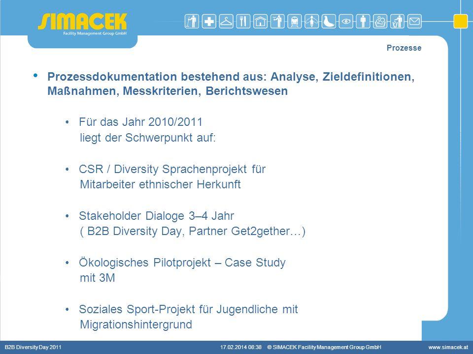 © SIMACEK Facility Management Group GmbHwww.simacek.at Prozesse Prozessdokumentation bestehend aus: Analyse, Zieldefinitionen, Maßnahmen, Messkriterie