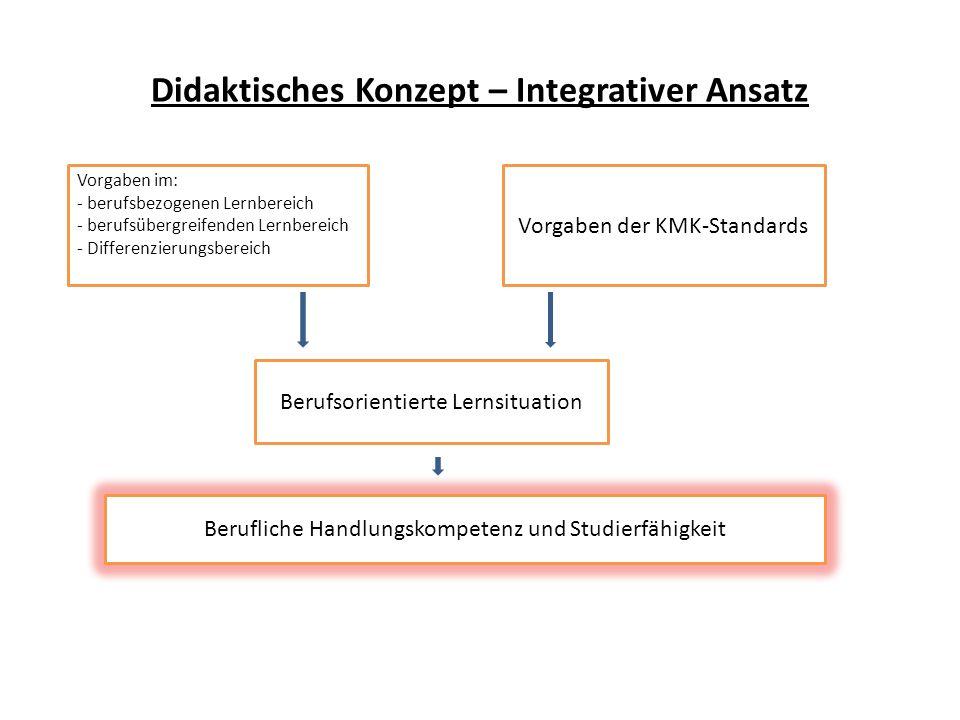 Didaktisches Konzept – Integrativer Ansatz Vorgaben im: - berufsbezogenen Lernbereich - berufsübergreifenden Lernbereich - Differenzierungsbereich Vor