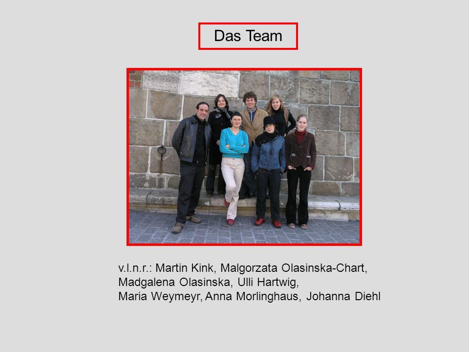 Das Team v.l.n.r.: Martin Kink, Malgorzata Olasinska-Chart, Madgalena Olasinska, Ulli Hartwig, Maria Weymeyr, Anna Morlinghaus, Johanna Diehl