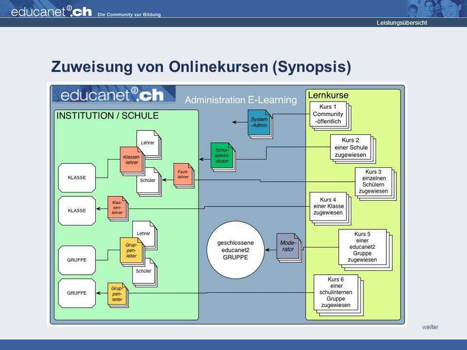 weiter Zuweisung von Onlinekursen (Synopsis) Leistungsübersicht