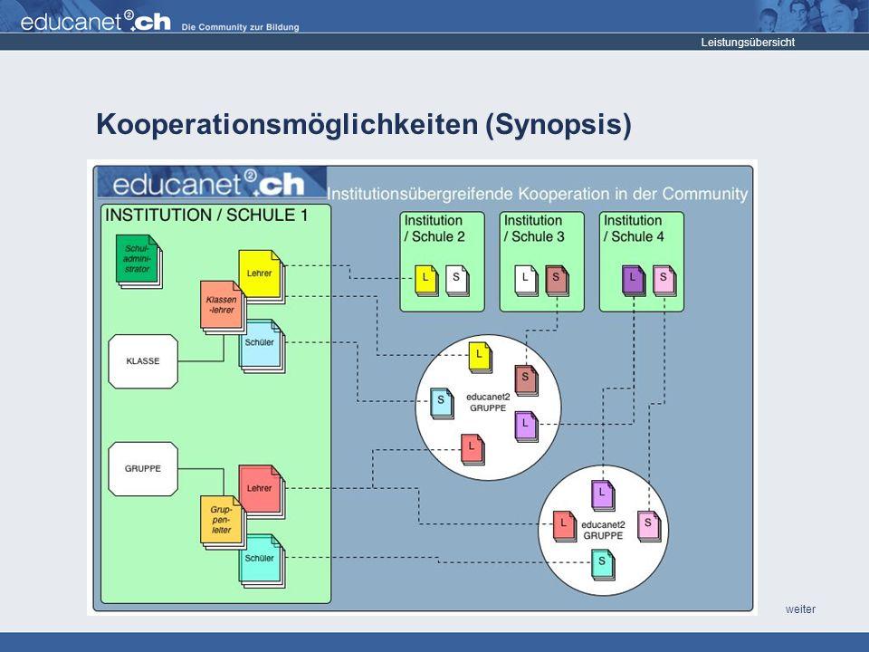 weiter Kooperationsmöglichkeiten (Synopsis) Leistungsübersicht