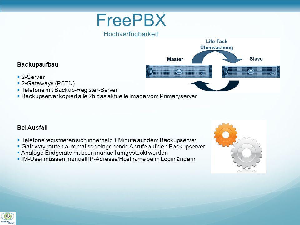 FreePBX Hochverfügbarkeit Backupaufbau 2-Server 2-Gateways (PSTN) Telefone mit Backup-Register-Server Backupserver kopiert alle 2h das aktuelle Image