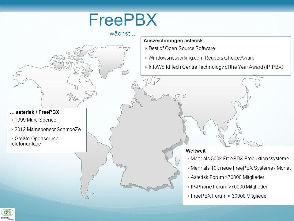 Weltweit Mehr als 500k FreePBX Produktionssysteme Mehr als 10k neue FreePBX Systeme / Monat Asterisk Forum >70000 Mitglieder IP-Phone Forum >70000 Mit