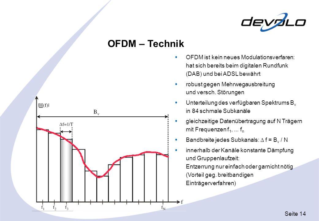 Seite 14 OFDM – Technik OFDM ist kein neues Modulationsverfaren: hat sich bereits beim digitalen Rundfunk (DAB) und bei ADSL bewährt robust gegen Mehr