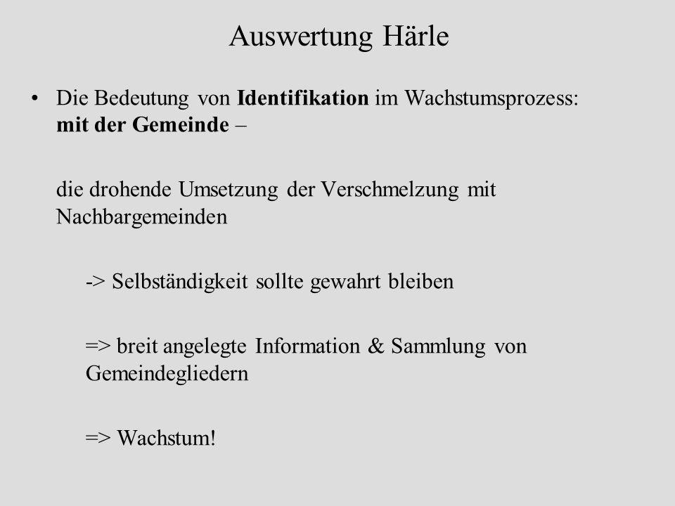Auswertung Härle Die Bedeutung von Identifikation im Wachstumsprozess: mit der Gemeinde – die drohende Umsetzung der Verschmelzung mit Nachbargemeinden -> Selbständigkeit sollte gewahrt bleiben => breit angelegte Information & Sammlung von Gemeindegliedern => Wachstum!