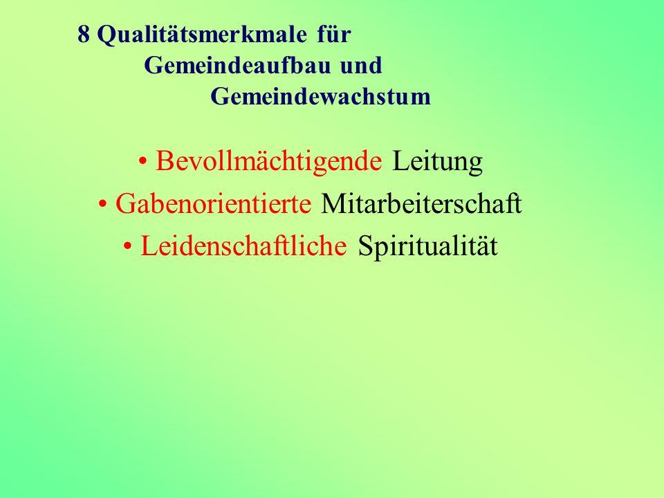 8 Qualitätsmerkmale für Gemeindeaufbau und Gemeindewachstum Bevollmächtigende Leitung Gabenorientierte Mitarbeiterschaft Leidenschaftliche Spiritualität
