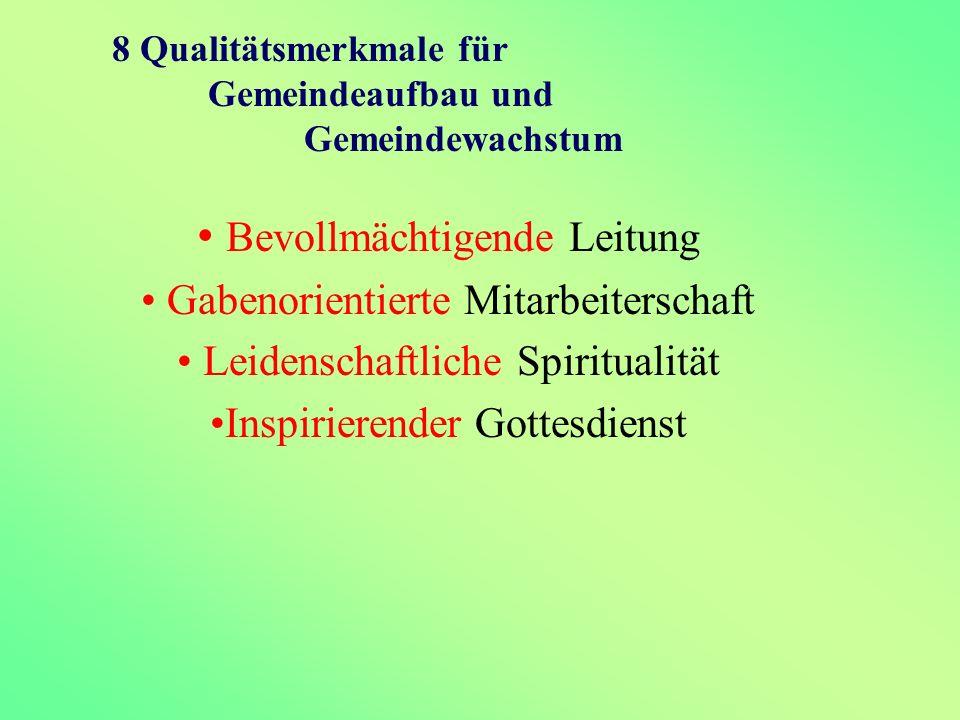 8 Qualitätsmerkmale für Gemeindeaufbau und Gemeindewachstum Bevollmächtigende Leitung Gabenorientierte Mitarbeiterschaft Leidenschaftliche Spiritualität Inspirierender Gottesdienst