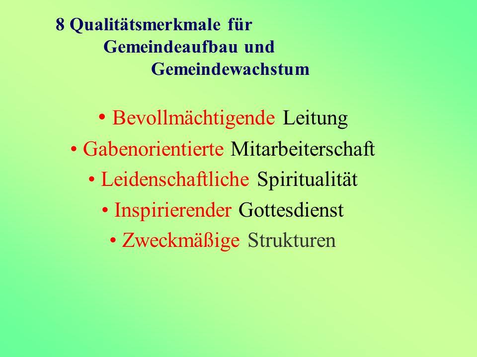 8 Qualitätsmerkmale für Gemeindeaufbau und Gemeindewachstum Bevollmächtigende Leitung Gabenorientierte Mitarbeiterschaft Leidenschaftliche Spiritualität Inspirierender Gottesdienst Zweckmäßige Strukturen