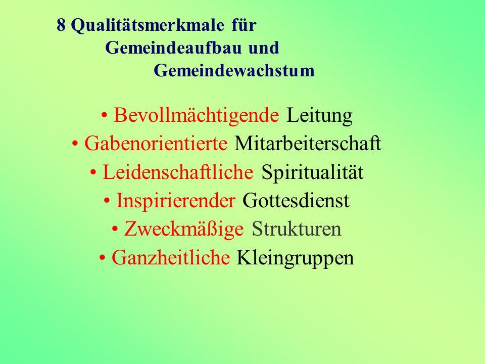 8 Qualitätsmerkmale für Gemeindeaufbau und Gemeindewachstum Bevollmächtigende Leitung Gabenorientierte Mitarbeiterschaft Leidenschaftliche Spiritualität Inspirierender Gottesdienst Zweckmäßige Strukturen Ganzheitliche Kleingruppen