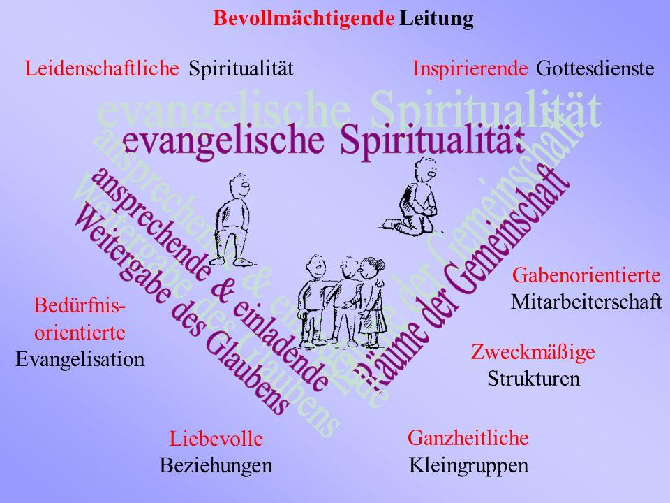 Bevollmächtigende Leitung Inspirierende GottesdiensteLeidenschaftliche Spiritualität Gabenorientierte Mitarbeiterschaft Zweckmäßige Strukturen Ganzheitliche Kleingruppen Liebevolle Beziehungen Bedürfnis- orientierte Evangelisation