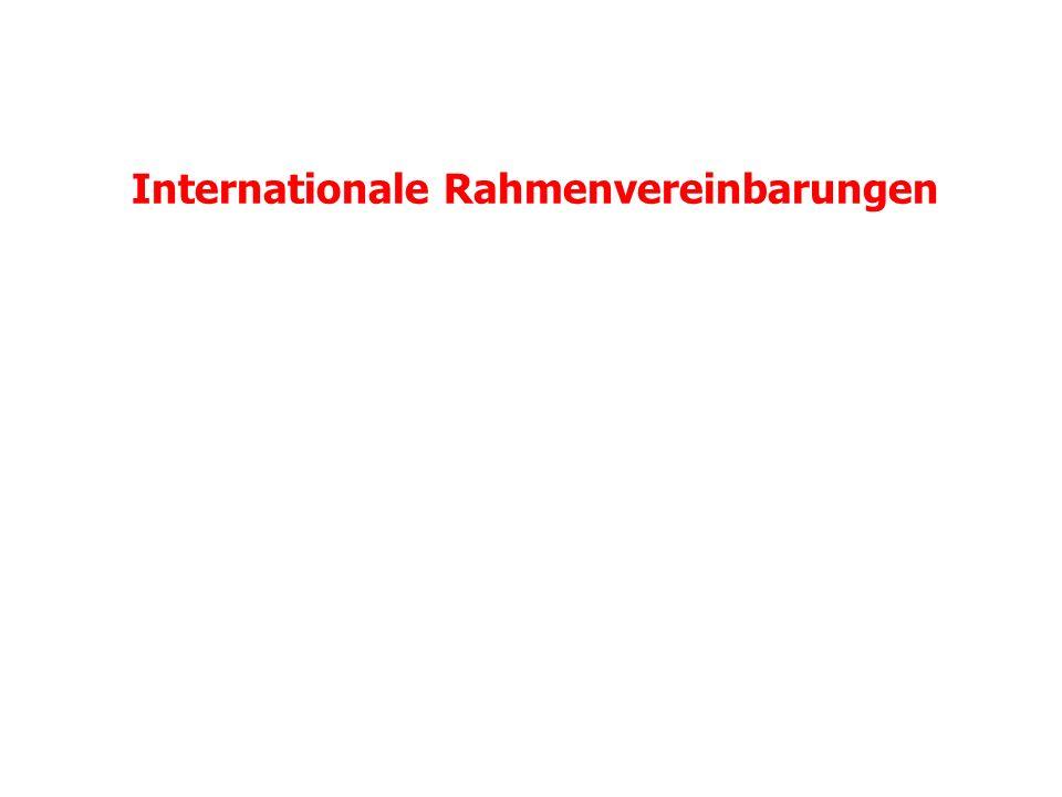 Internationale Rahmenvereinbarungen: Quantitative Entwicklung
