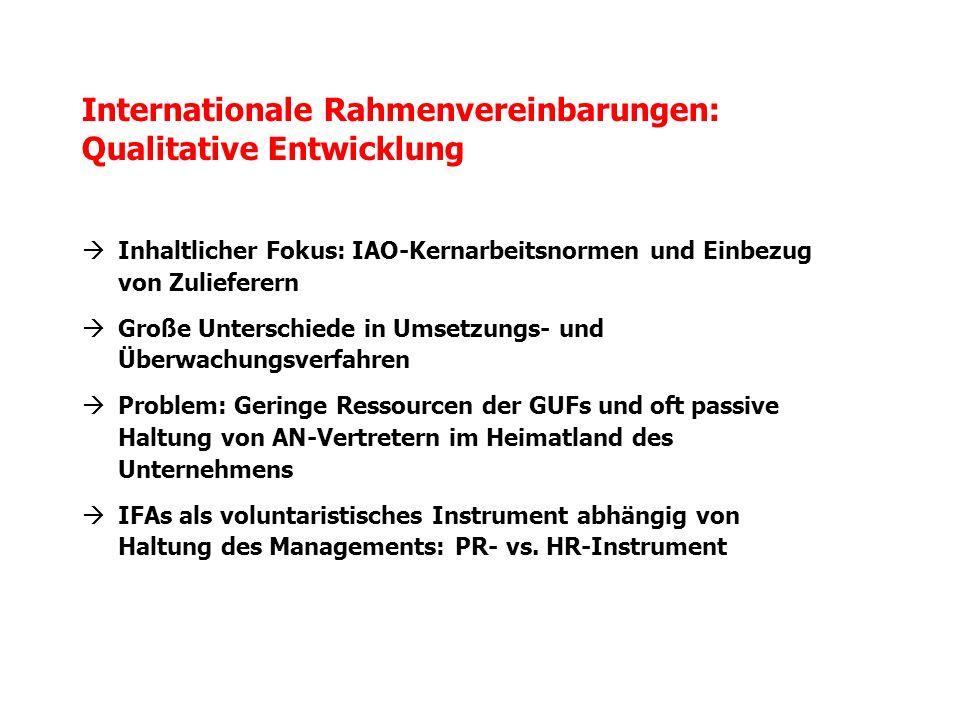 Inhaltlicher Fokus: IAO-Kernarbeitsnormen und Einbezug von Zulieferern Große Unterschiede in Umsetzungs- und Überwachungsverfahren Problem: Geringe Re