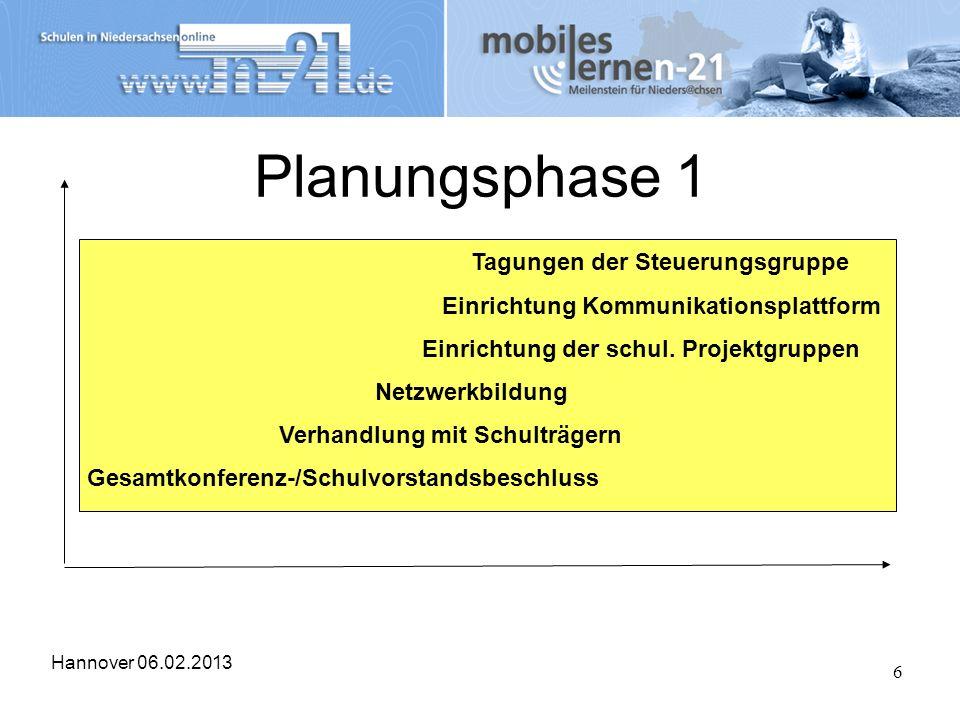 Hannover 06.02.2013 6 Planungsphase 1 Tagungen der Steuerungsgruppe Einrichtung Kommunikationsplattform Einrichtung der schul. Projektgruppen Netzwerk
