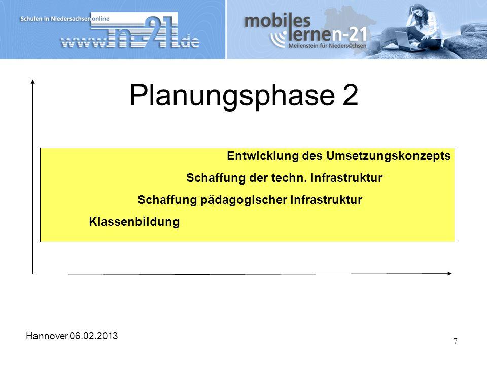 Hannover 06.02.2013 7 Planungsphase 2 2007 Entwicklung des Umsetzungskonzepts Schaffung der techn. Infrastruktur Schaffung pädagogischer Infrastruktur