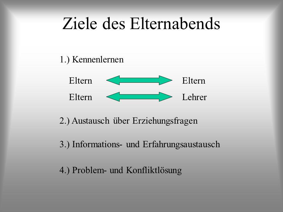 Ziele des Elternabends 1.) Kennenlernen Eltern Lehrer 2.) Austausch über Erziehungsfragen 3.) Informations- und Erfahrungsaustausch 4.) Problem- und Konfliktlösung