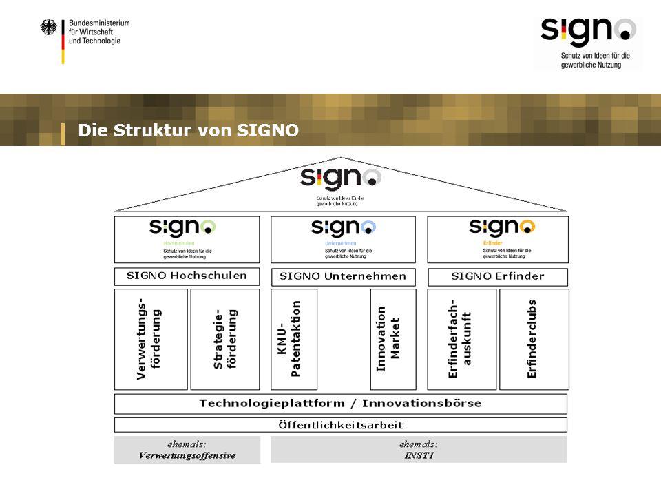 SIGNO Unternehmen KMU-Patentaktion: Unterstützung von KMU´s, Handwerksbetrieben und Existenzgründer des produzierenden Gewerbes bei der erstmaligen Sicherung ihrer FuE-Ergebnisse durch gewerbliche Schutzrechte und bei deren Nutzung unterstützt und angeleitet.