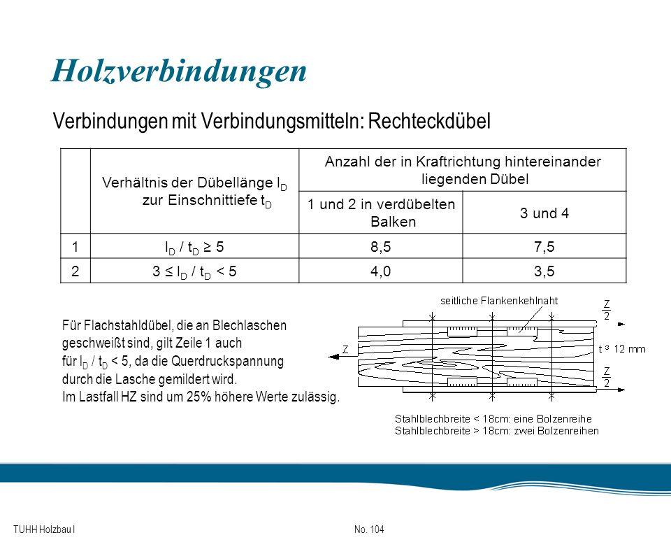 TUHH Holzbau I No. 104 Holzverbindungen Verbindungen mit Verbindungsmitteln: Rechteckdübel Verhältnis der Dübellänge l D zur Einschnittiefe t D Anzahl