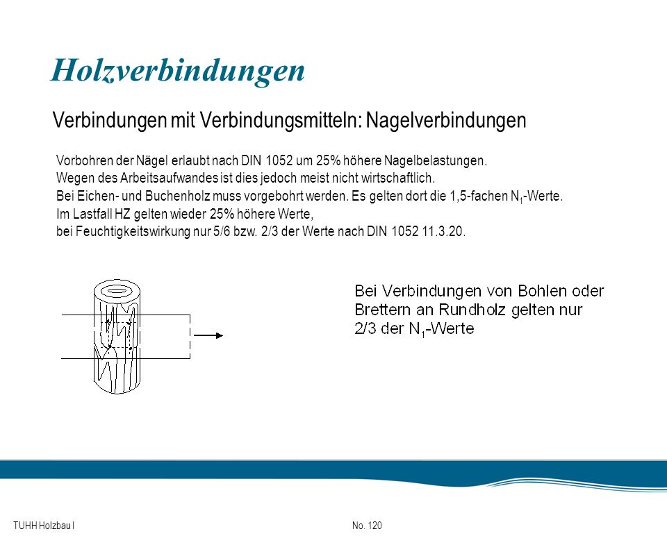 TUHH Holzbau I No. 120 Holzverbindungen Verbindungen mit Verbindungsmitteln: Nagelverbindungen Vorbohren der Nägel erlaubt nach DIN 1052 um 25% höhere