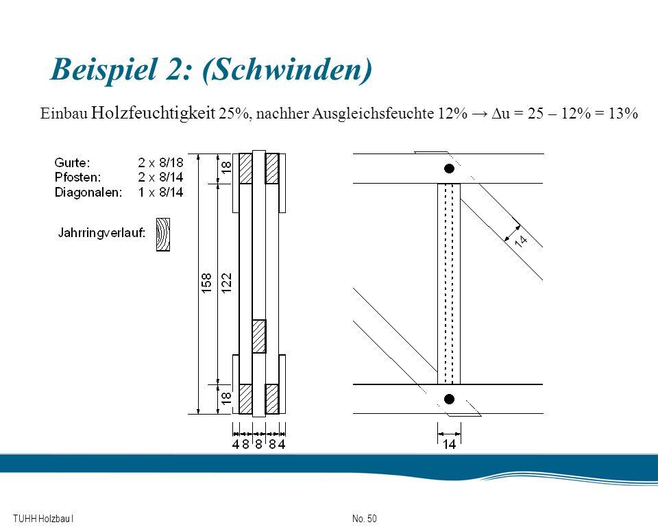 TUHH Holzbau I No. 50 Beispiel 2: (Schwinden) Einbau Holzfeuchtigkeit 25%, nachher Ausgleichsfeuchte 12% Δu = 25 – 12% = 13%
