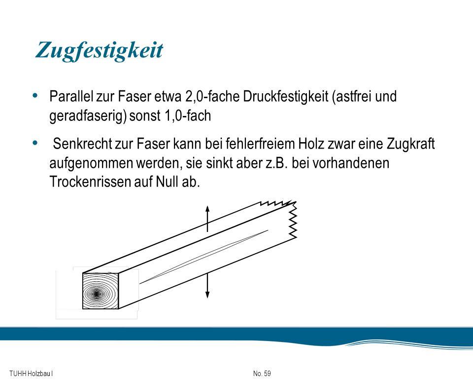 TUHH Holzbau I No. 59 Zugfestigkeit Parallel zur Faser etwa 2,0-fache Druckfestigkeit (astfrei und geradfaserig) sonst 1,0-fach Senkrecht zur Faser ka