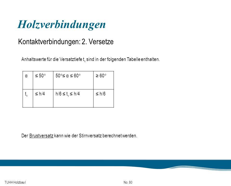 TUHH Holzbau I No. 80 Holzverbindungen Kontaktverbindungen: 2. Versetze Anhaltswerte für die Versatztiefe t v sind in der folgenden Tabelle enthalten.