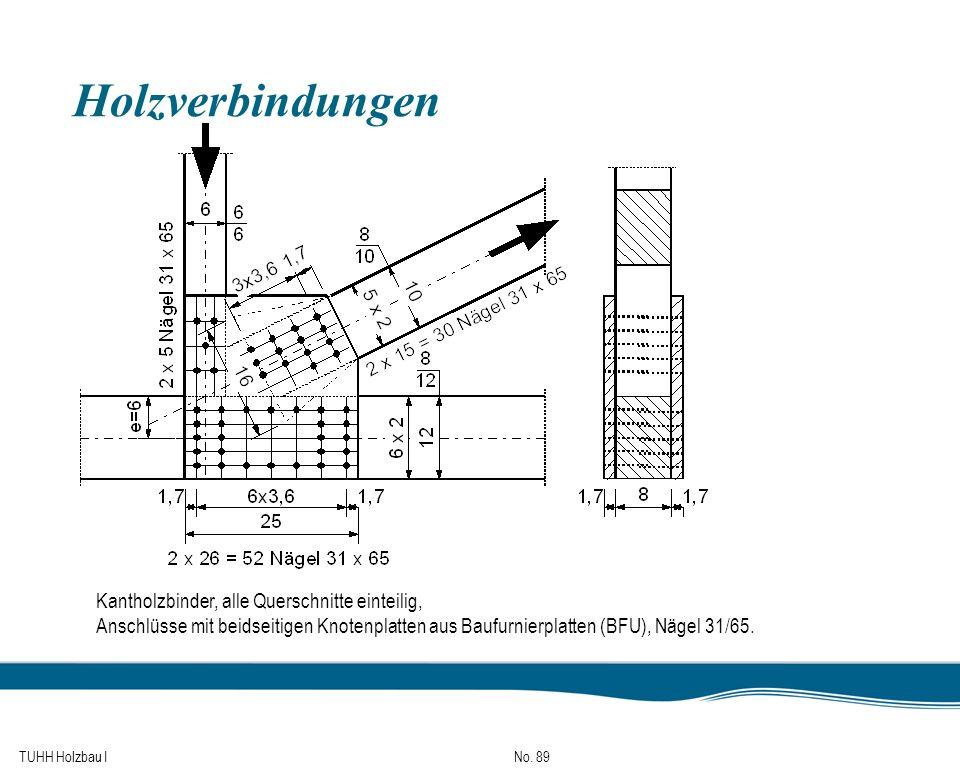 TUHH Holzbau I No. 89 Holzverbindungen Kantholzbinder, alle Querschnitte einteilig, Anschlüsse mit beidseitigen Knotenplatten aus Baufurnierplatten (B