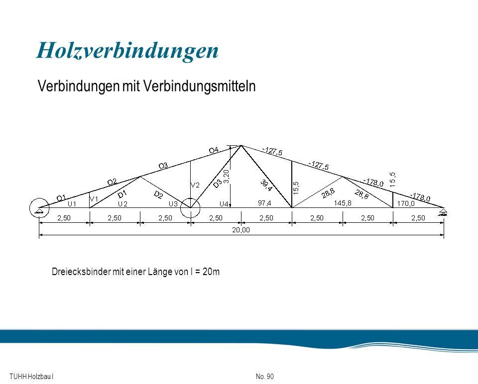 TUHH Holzbau I No. 90 Holzverbindungen Verbindungen mit Verbindungsmitteln Dreiecksbinder mit einer Länge von l = 20m