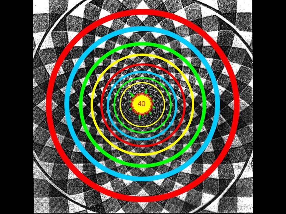 Unsere bewußte Wahrnehmung beschränkt sich also auf einen winzigen Ausschnitt der über die Sinnesorgane aufgenommenen Informationsfülle aus der Umwelt.