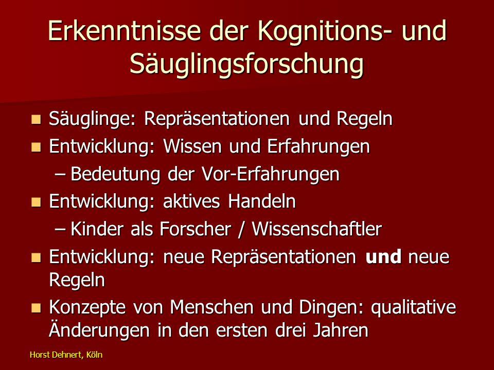 Horst Dehnert, Köln Erkenntnisse der Kognitions- und Säuglingsforschung Säuglinge: Repräsentationen und Regeln Säuglinge: Repräsentationen und Regeln