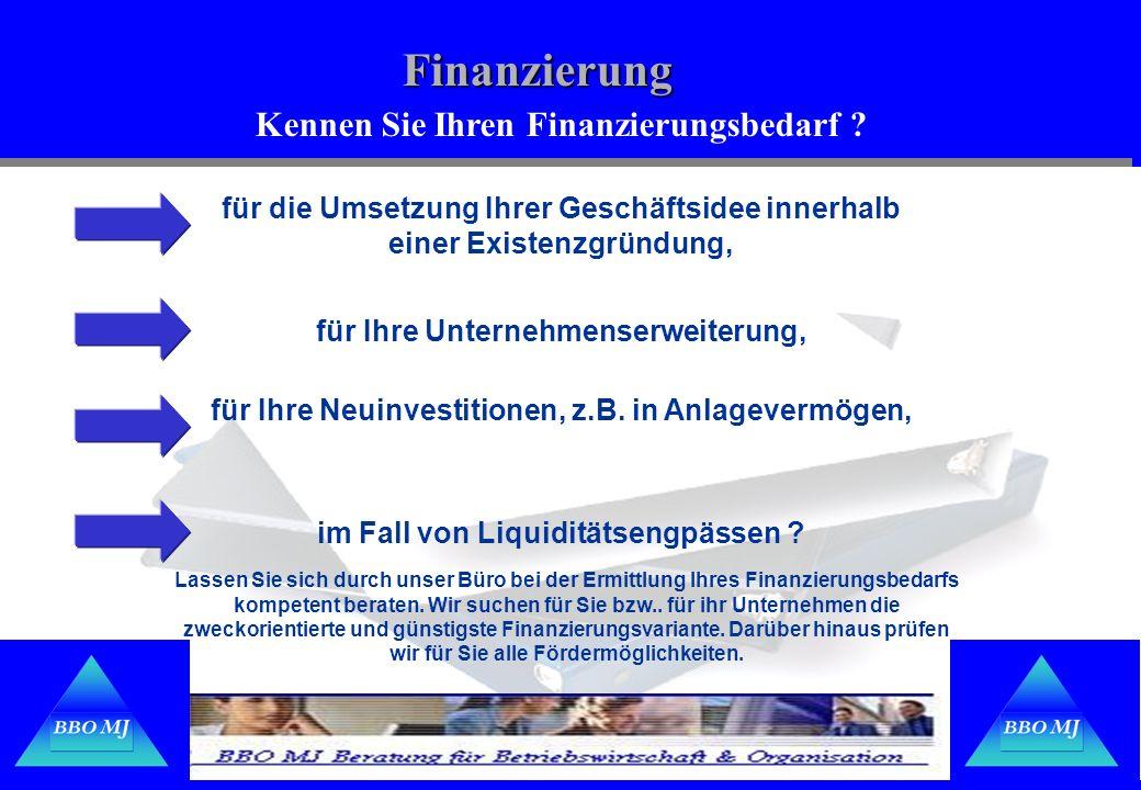Finanzierung Kennen Sie Ihren Finanzierungsbedarf ? für die Umsetzung Ihrer Geschäftsidee innerhalb einer Existenzgründung, für Ihre Unternehmenserwei