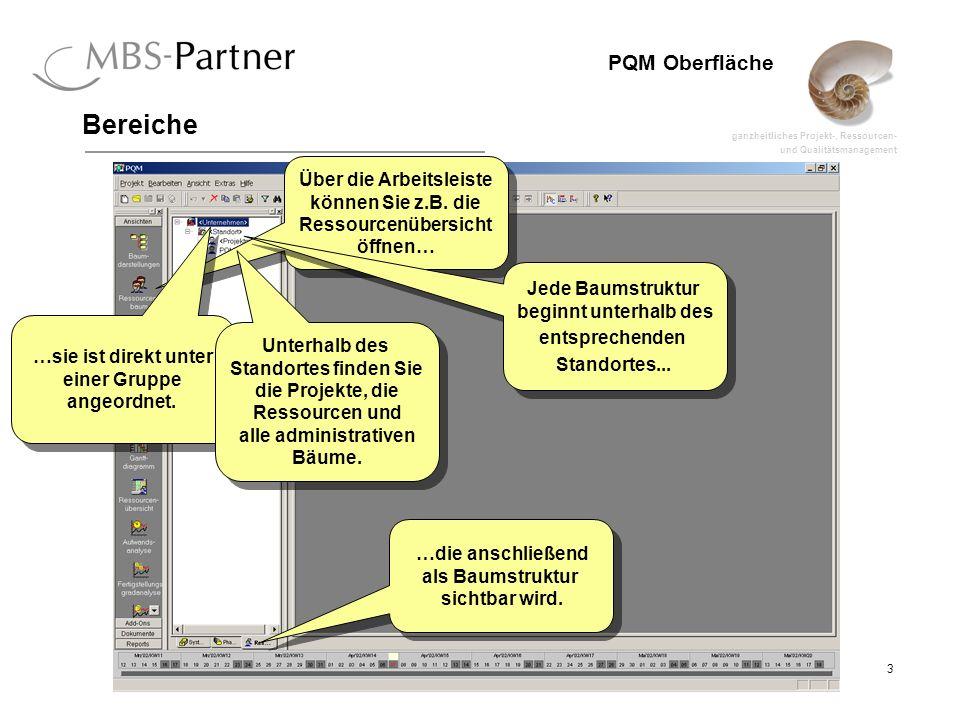 ganzheitliches Projekt-, Ressourcen- und Qualitätsmanagement 4 PQM Oberfläche Arbeitsleiste PQM kann durch den Administratorbaum an Ihre Bedürfnisse angepasst werden.